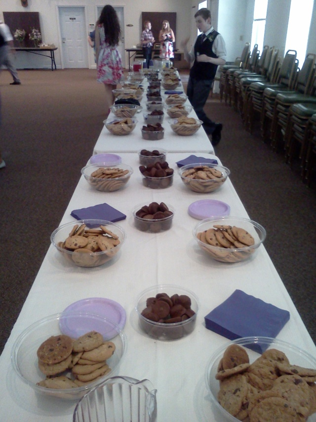Blog cookie table